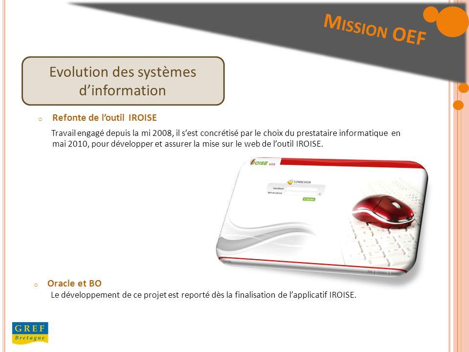 Evolution des systèmes dinformation M ISSION OEF o Refonte de loutil IROISE Travail engagé depuis la mi 2008, il sest concrétisé par le choix du prestataire informatique en mai 2010, pour développer et assurer la mise sur le web de loutil IROISE.