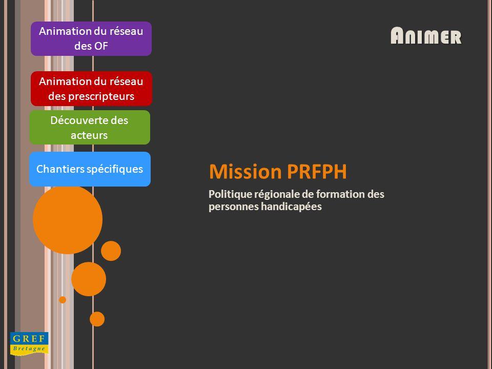 Animation du réseau des OF Animation du réseau des prescripteurs Découverte des acteurs Chantiers spécifiques ANIMER Mission PRFPH Politique régionale de formation des personnes handicapées