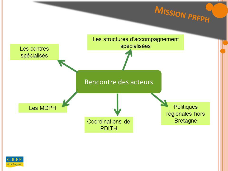 Rencontre des acteurs Les centres spécialisés Les MDPH Coordinations de PDITH Politiques régionales hors Bretagne Les structures daccompagnement spécialisées M ISSION PRFPH