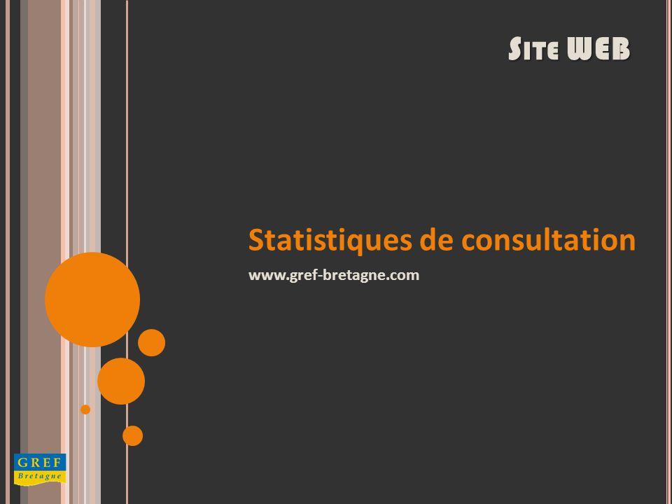 SITE WEB Statistiques de consultation www.gref-bretagne.com