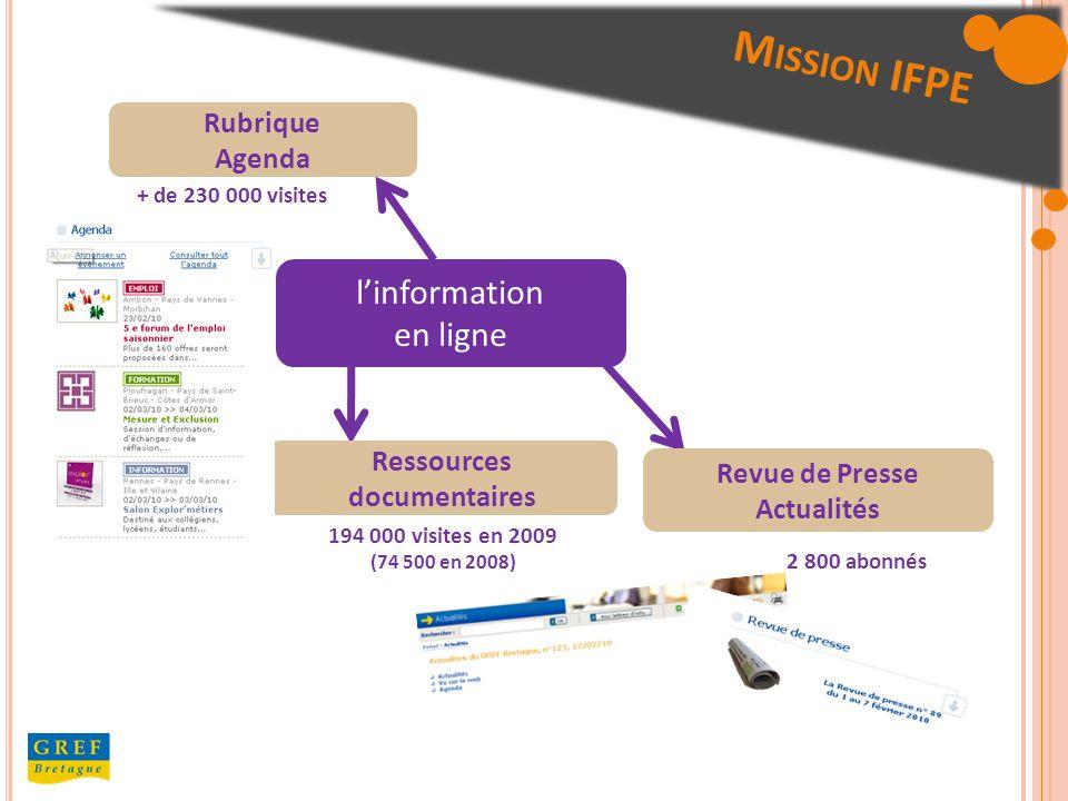 linformation en ligne 2 800 abonnés Rubrique Agenda + de 230 000 visites Revue de Presse Actualités Ressources documentaires 194 000 visites en 2009 (74 500 en 2008) M ISSION IFPE