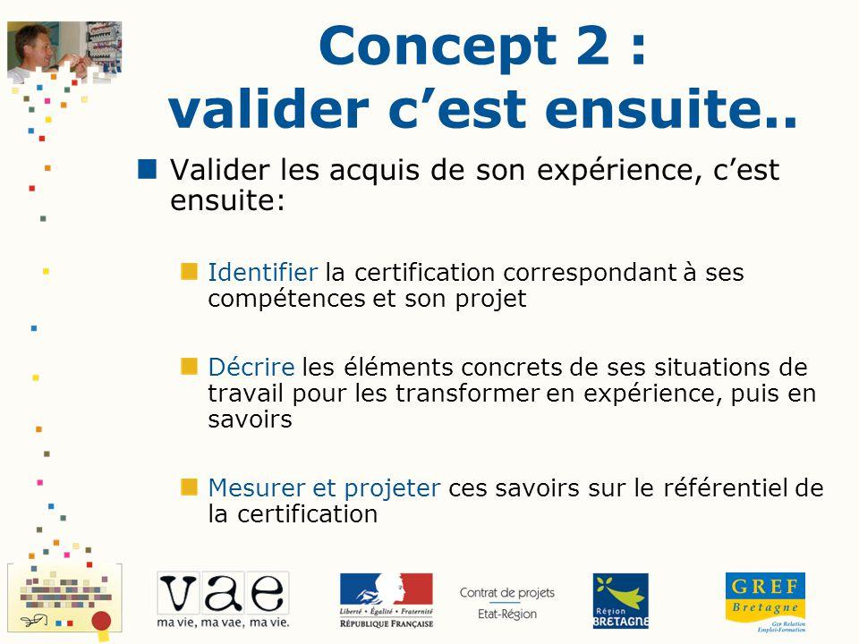 Concept 2 : valider cest ensuite.. Valider les acquis de son expérience, cest ensuite: Identifier la certification correspondant à ses compétences et