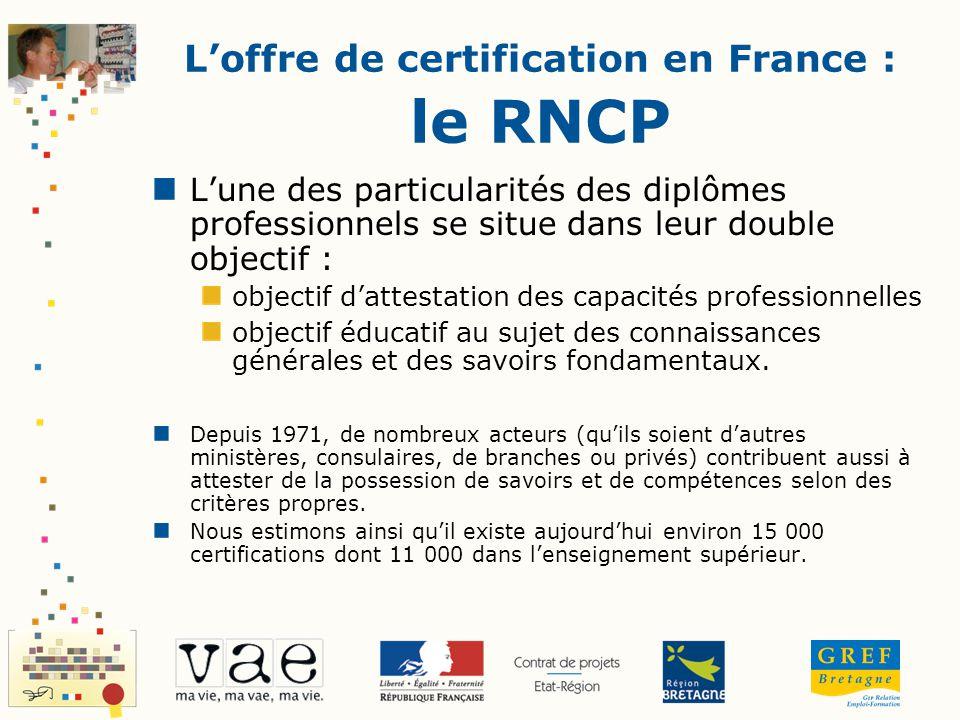 Loffre de certification en France : le RNCP Lune des particularités des diplômes professionnels se situe dans leur double objectif : objectif dattestation des capacités professionnelles objectif éducatif au sujet des connaissances générales et des savoirs fondamentaux.