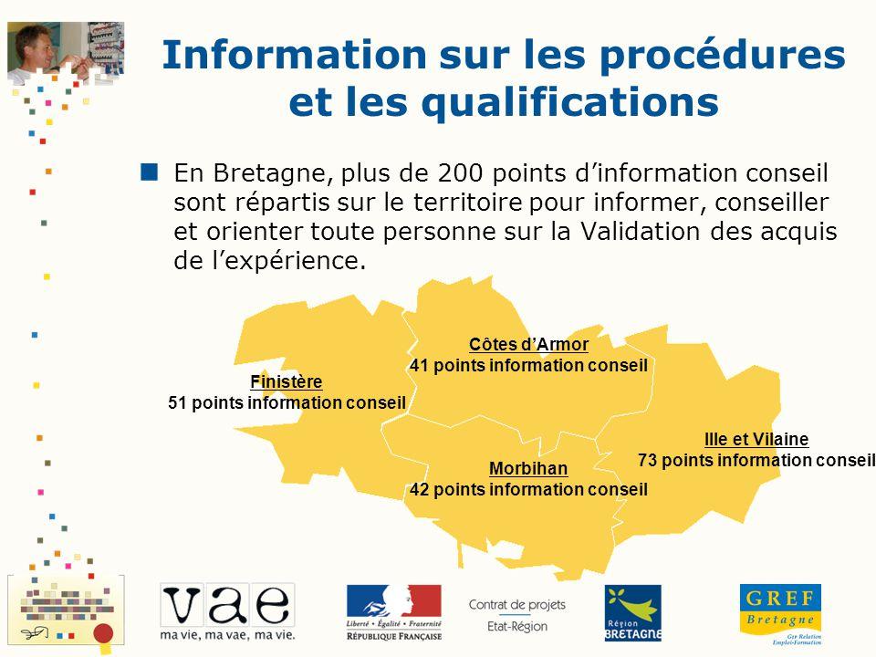 Finistère 51 points information conseil Côtes dArmor 41 points information conseil Morbihan 42 points information conseil Ille et Vilaine 73 points in