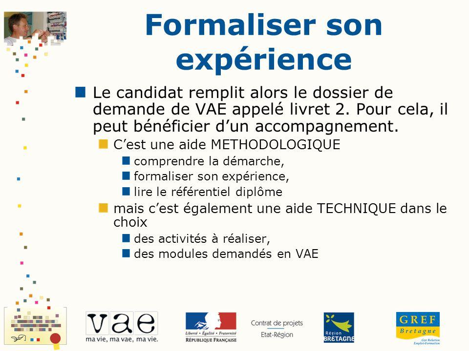 Formaliser son expérience Le candidat remplit alors le dossier de demande de VAE appelé livret 2. Pour cela, il peut bénéficier dun accompagnement. Ce