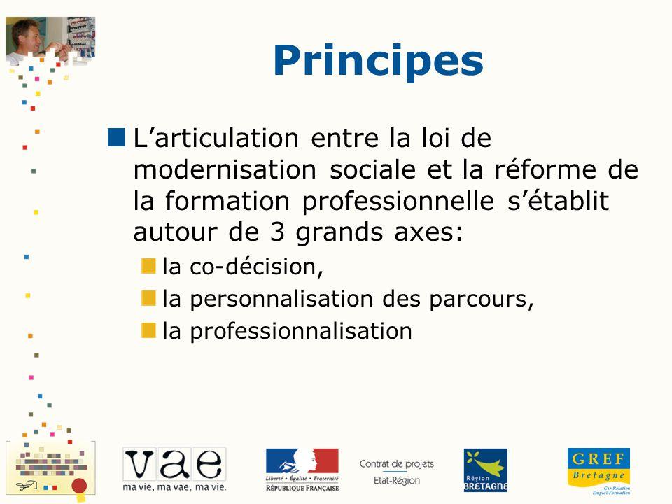 Principes Larticulation entre la loi de modernisation sociale et la réforme de la formation professionnelle sétablit autour de 3 grands axes: la co-dé