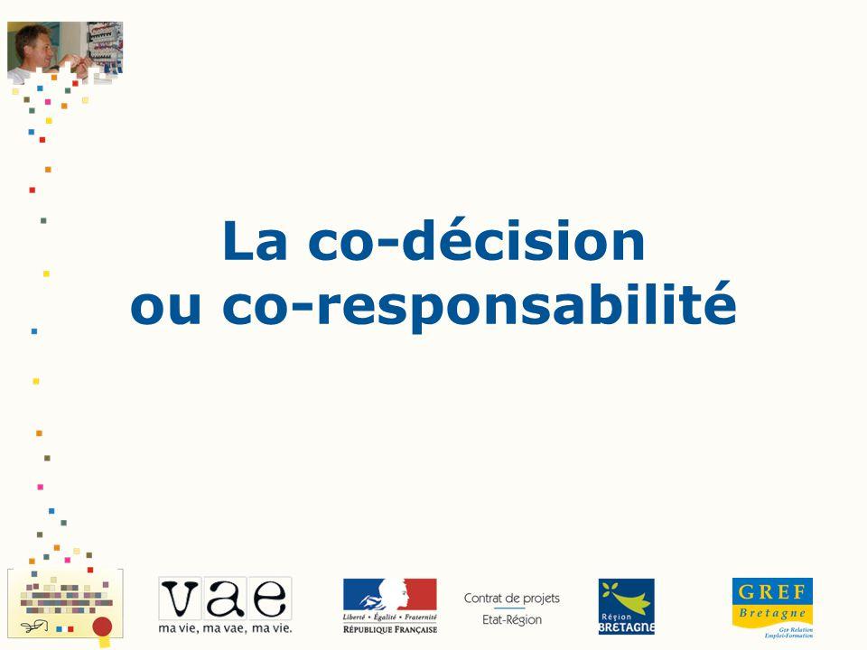 La co-décision ou co-responsabilité