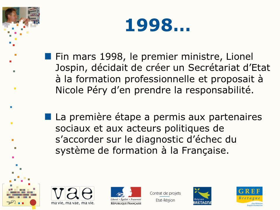 1998… Fin mars 1998, le premier ministre, Lionel Jospin, décidait de créer un Secrétariat dEtat à la formation professionnelle et proposait à Nicole Péry den prendre la responsabilité.
