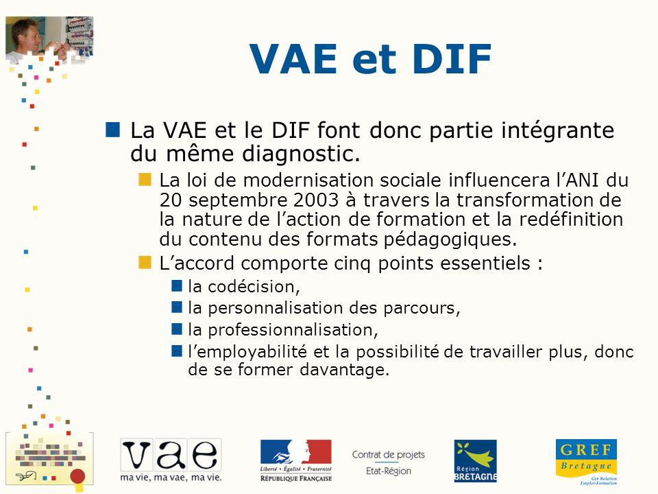 VAE et DIF La VAE et le DIF font donc partie intégrante du même diagnostic. La loi de modernisation sociale influencera lANI du 20 septembre 2003 à tr