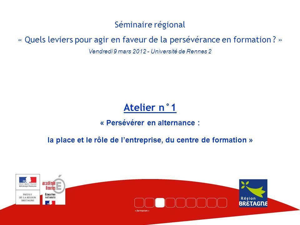 Séminaire régional « Quels leviers pour agir en faveur de la persévérance en formation .
