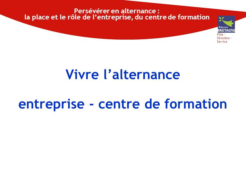 Pôle - Direction - Service Persévérer en alternance : la place et le rôle de lentreprise, du centre de formation Vivre lalternance entreprise - centre de formation