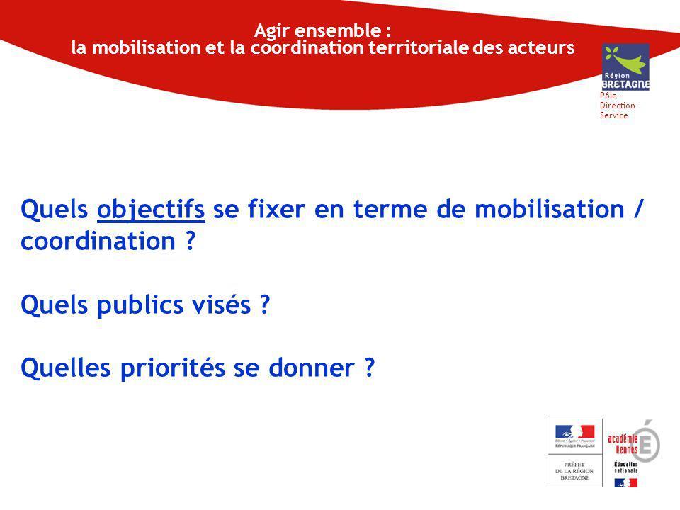 Pôle - Direction - Service Agir ensemble : la mobilisation et la coordination territoriale des acteurs Quels objectifs se fixer en terme de mobilisation / coordination .
