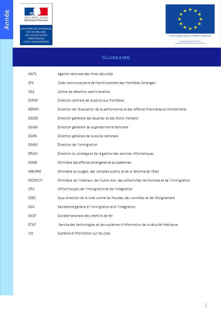 Année ANTSAgence nationale des titres sécurisés CFSCode communautaire de franchissement des frontières Schengen CRACentre de rétention administrative DCPAFDirection centrale de la police aux frontières DEPAFIDirection de lévaluation de la performance et des affaires financières et immobilières DGDDIDirection générale des douanes et des droits indirects DGGNDirection générale de la gendarmerie nationale DGPNDirection générale de la police nationale DIMMDirection de limmigration DPGSIDirection du pilotage et de la gestion des services informatiques MAEEMinistère des affaires étrangères et européennes MBCPREMinistère du budget, des comptes publics et de la réforme de lEtat MIOMCTIMinistère de lintérieur, de loutre-mer, des collectivités territoriales et de limmigration OFIIOffice français de limmigration et de lintégration SDECSous-direction de la lutte contre les fraudes, des contrôles et de léloignement SGII Secrétariat général à limmigration et à lintégration SNCFSociété nationale des chemins de fer STSI² Service des technologies et des systèmes d information de la sécurité intérieure VISSystème dinformation sur les visas Glossaire 2