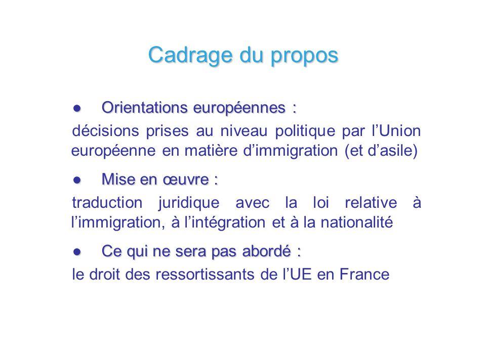 Cadrage du propos Orientations européennes :Orientations européennes : décisions prises au niveau politique par lUnion européenne en matière dimmigrat