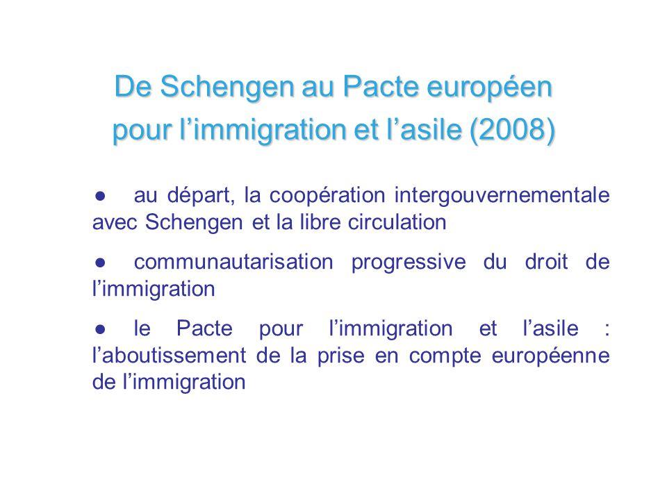De Schengen au Pacte européen pour limmigration et lasile (2008) au départ, la coopération intergouvernementale avec Schengen et la libre circulation