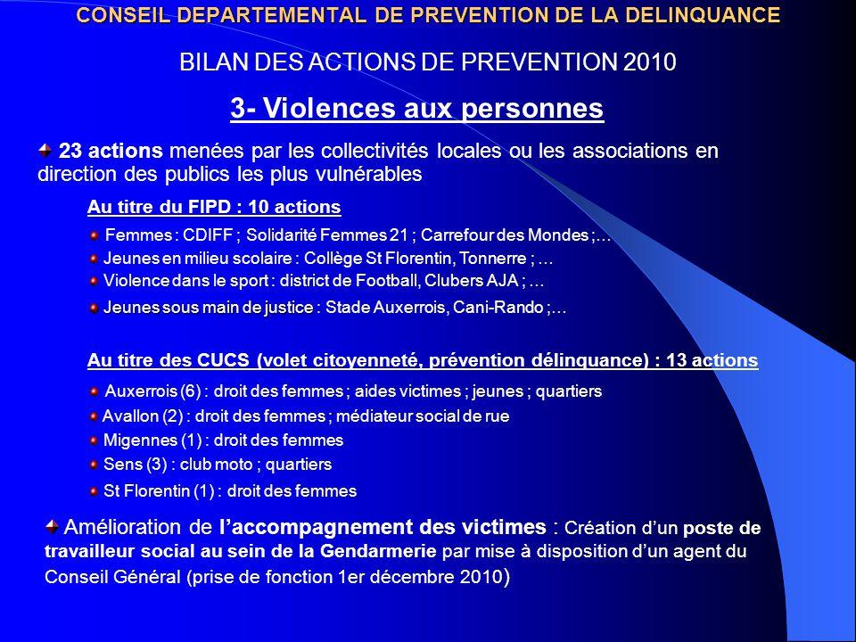 CONSEIL DEPARTEMENTAL DE PREVENTION DE LA DELINQUANCE BILAN DES ACTIONS DE PREVENTION 2010 3- Violences aux personnes 23 actions menées par les collec