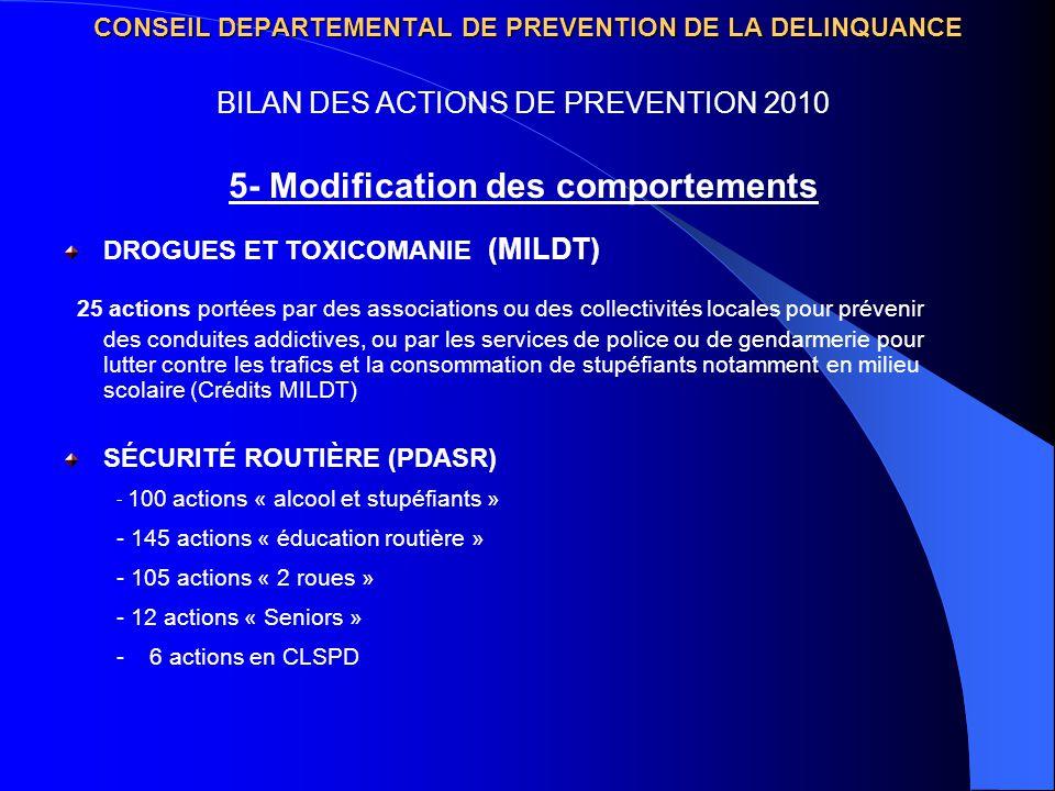 CONSEIL DEPARTEMENTAL DE PREVENTION DE LA DELINQUANCE DROGUES ET TOXICOMANIE (MILDT) 25 actions portées par des associations ou des collectivités loca