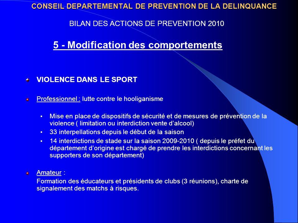 CONSEIL DEPARTEMENTAL DE PREVENTION DE LA DELINQUANCE VIOLENCE DANS LE SPORT Professionnel : lutte contre le hooliganisme Mise en place de dispositifs