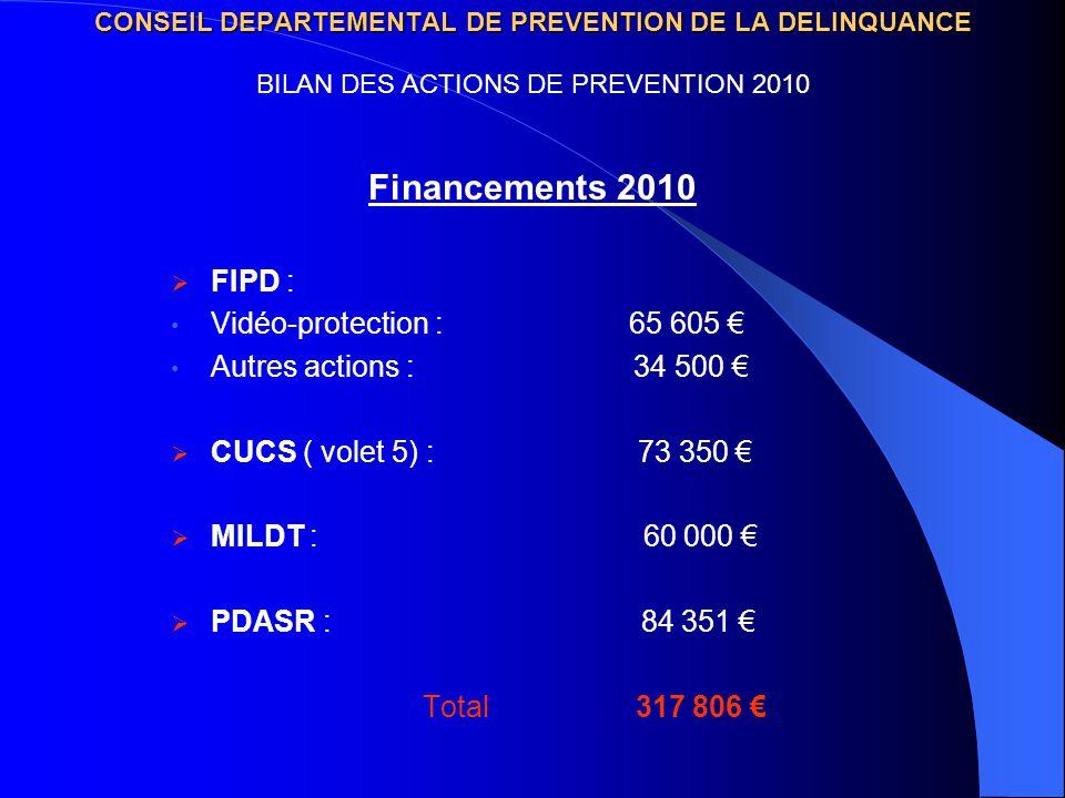 CONSEIL DEPARTEMENTAL DE PREVENTION DE LA DELINQUANCE FIPD : Vidéo-protection : 65 605 Autres actions : 34 500 CUCS ( volet 5) : 73 350 MILDT : 60 000