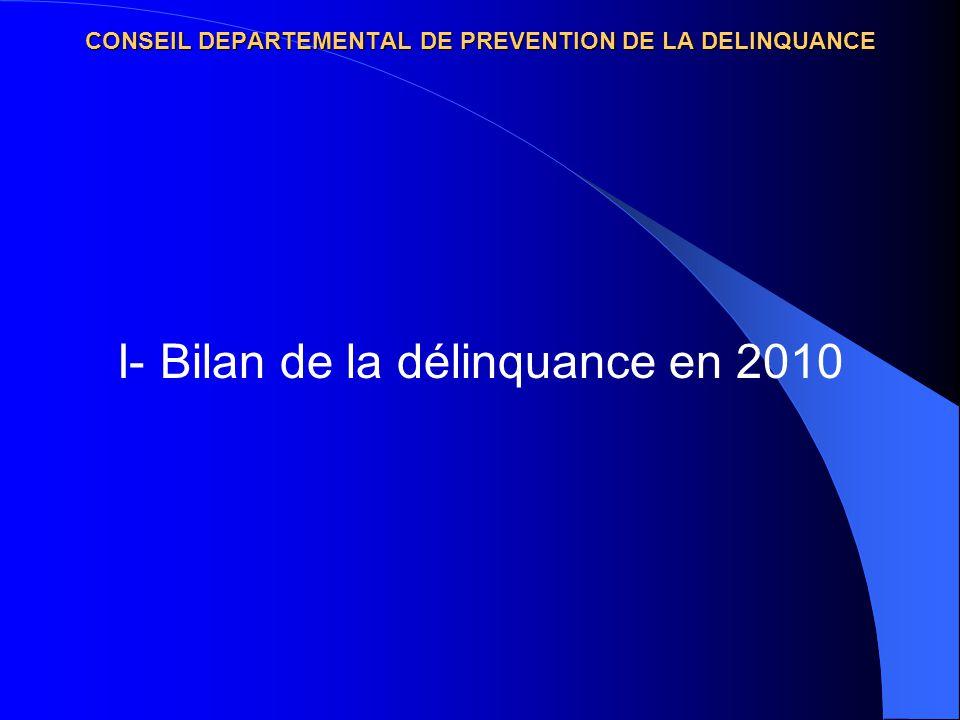 CONSEIL DEPARTEMENTAL DE PREVENTION DE LA DELINQUANCE I- Bilan de la délinquance en 2010