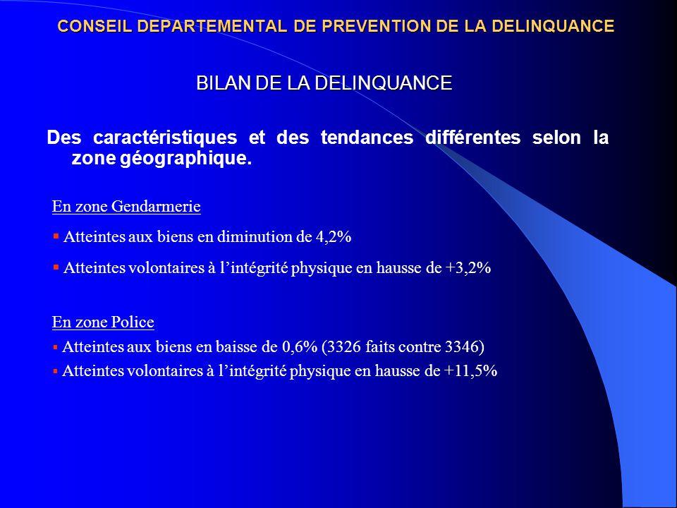 CONSEIL DEPARTEMENTAL DE PREVENTION DE LA DELINQUANCE Des caractéristiques et des tendances différentes selon la zone géographique. En zone Gendarmeri