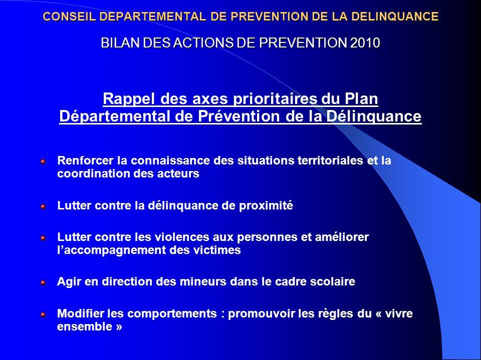 CONSEIL DEPARTEMENTAL DE PREVENTION DE LA DELINQUANCE Renforcer la connaissance des situations territoriales et la coordination des acteurs Lutter con