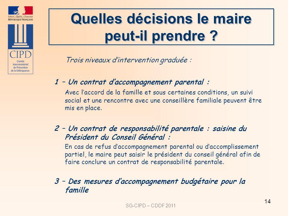 SG-CIPD – CDDF 2011 14 Quelles décisions le maire peut-il prendre .