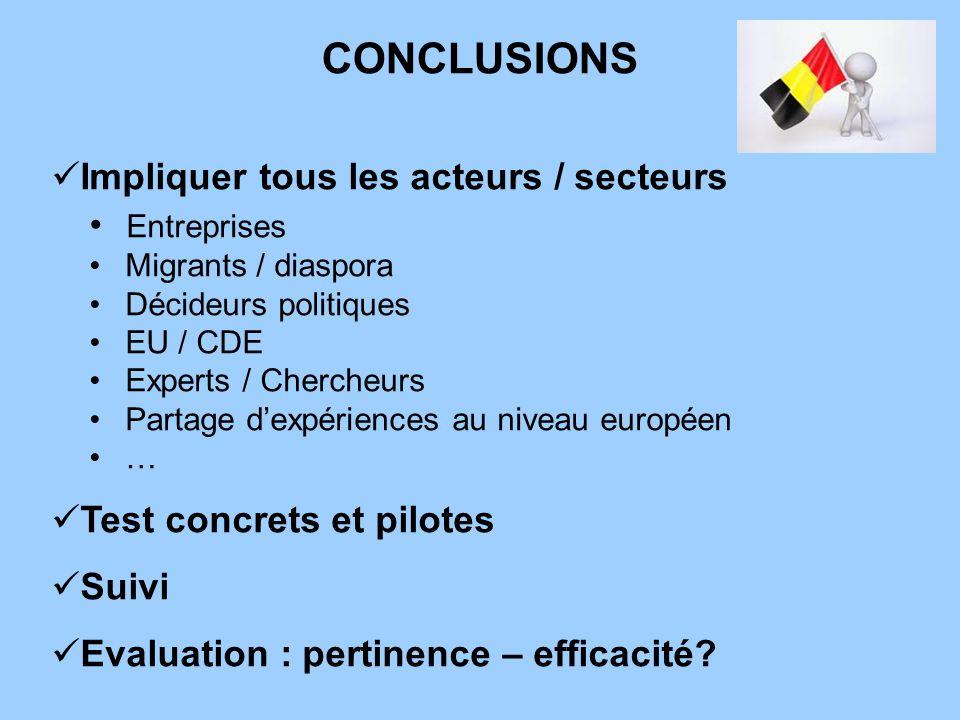 CONCLUSIONS Impliquer tous les acteurs / secteurs Entreprises Migrants / diaspora Décideurs politiques EU / CDE Experts / Chercheurs Partage dexpériences au niveau européen … Test concrets et pilotes Suivi Evaluation : pertinence – efficacité?