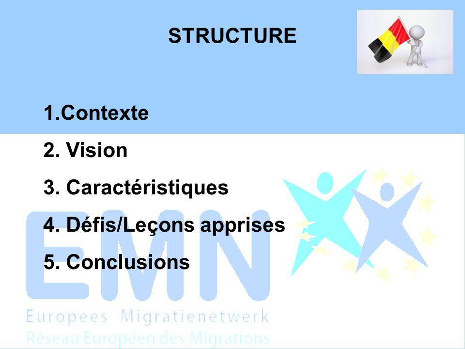 STRUCTURE 1.Contexte 2. Vision 3. Caractéristiques 4. Défis/Leçons apprises 5. Conclusions