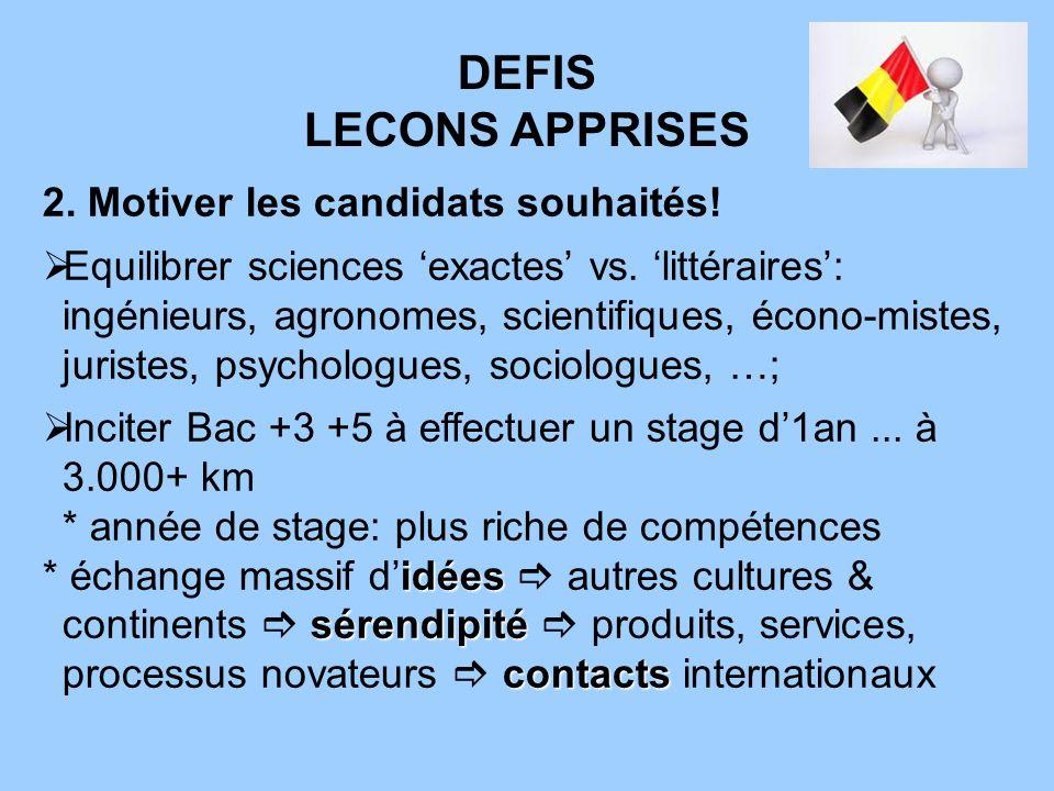 DEFIS LECONS APPRISES 2. Motiver les candidats souhaités! Equilibrer sciences exactes vs. littéraires: ingénieurs, agronomes, scientifiques, écono-mis