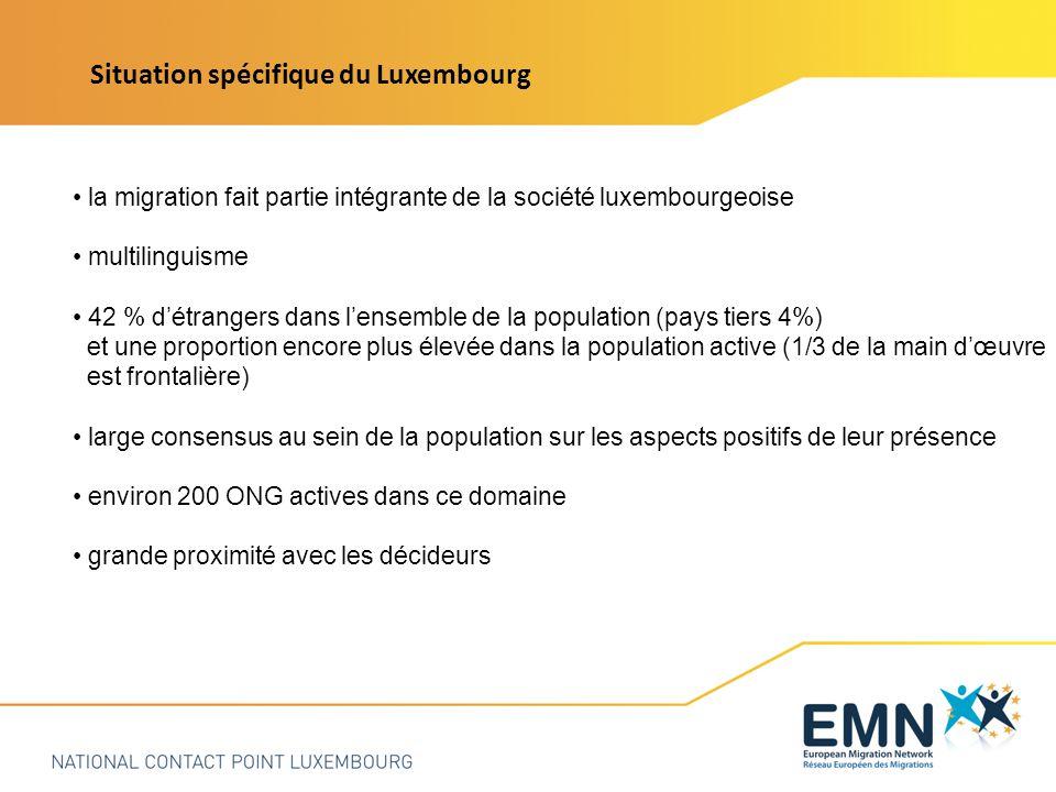 la migration fait partie intégrante de la société luxembourgeoise multilinguisme 42 % détrangers dans lensemble de la population (pays tiers 4%) et une proportion encore plus élevée dans la population active (1/3 de la main dœuvre est frontalière) large consensus au sein de la population sur les aspects positifs de leur présence environ 200 ONG actives dans ce domaine grande proximité avec les décideurs Situation spécifique du Luxembourg