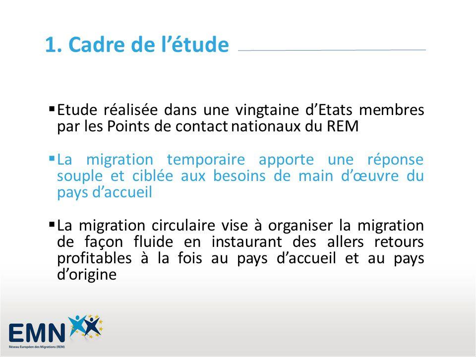 Etude réalisée dans une vingtaine dEtats membres par les Points de contact nationaux du REM La migration temporaire apporte une réponse souple et cibl