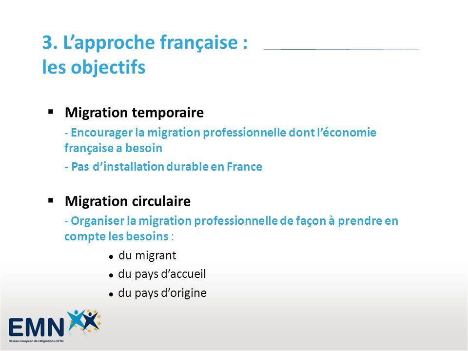 3. Lapproche française : les objectifs Migration temporaire - Encourager la migration professionnelle dont léconomie française a besoin - Pas dinstall