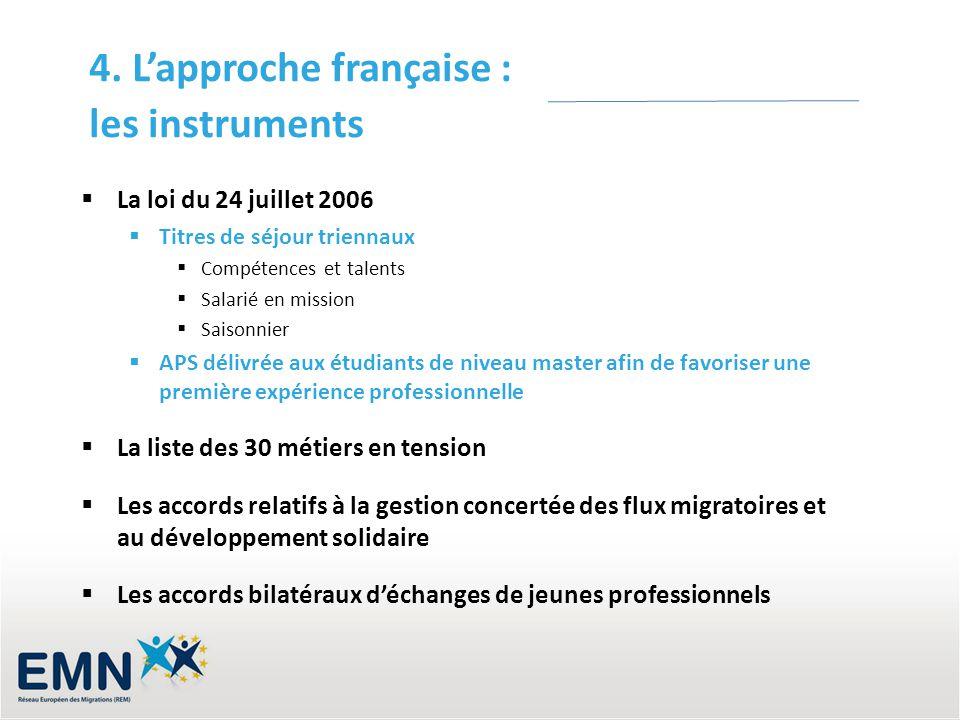 4. Lapproche française : les instruments La loi du 24 juillet 2006 Titres de séjour triennaux Compétences et talents Salarié en mission Saisonnier APS