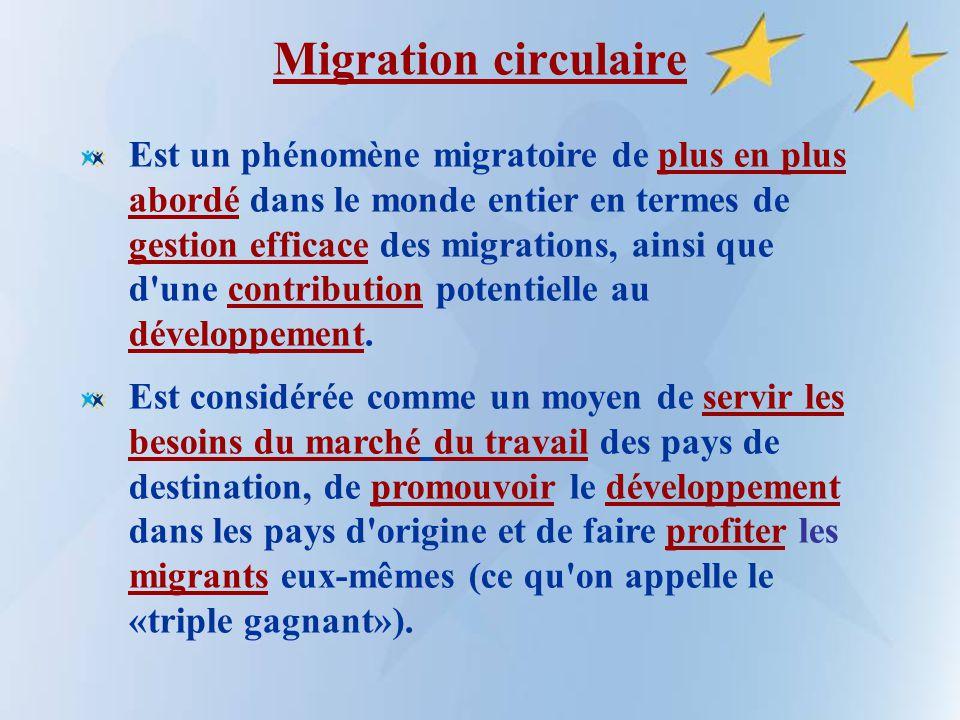 Migration circulaire Est un phénomène migratoire de plus en plus abordé dans le monde entier en termes de gestion efficace des migrations, ainsi que d une contribution potentielle au développement.