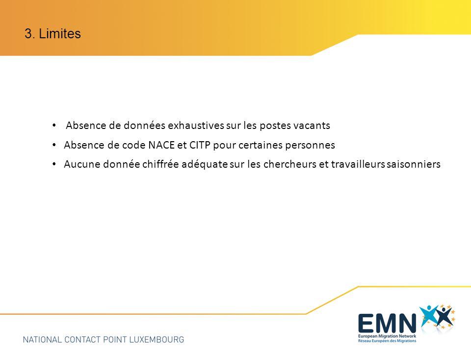 4.1 Les caractéristiques du Luxembourg Une terre daccueil pour les ressortissants européens Près de 44 % de la population totale sont des ressortissants étrangers Depuis 2001, le taux de natalité des étrangers dépasse celui des nationaux Seulement 14% du total des étrangers sont des ressortissants de pays tiers Un marché du travail dominé fortement par les non-Luxembourgeois En mars 2010, 71% des salariés au LU sont non-Luxembourgeois En 2009, 44% des salariés au LU étaient des frontaliers 3 entrepreneurs sur 4 sont non-Luxembourgeois 4.