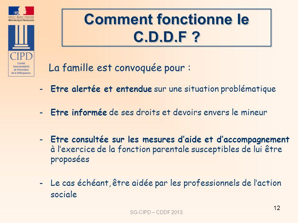 SG-CIPD – CDDF 2013 12 Comment fonctionne le C.D.D.F ? -Etre alertée et entendue sur une situation problématique -Etre informée de ses droits et devoi