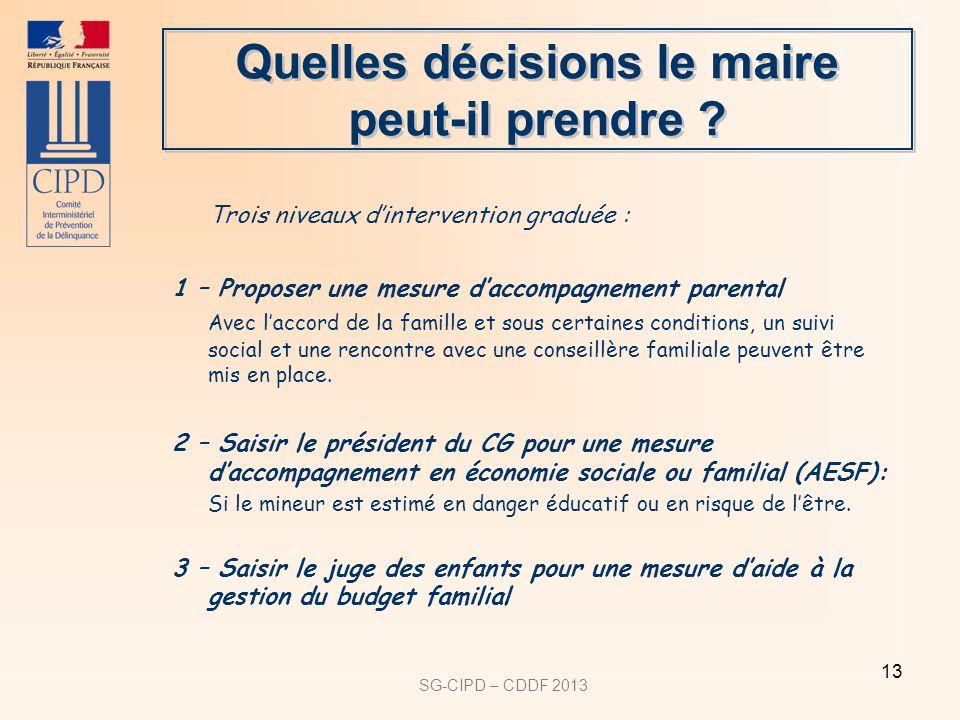 SG-CIPD – CDDF 2013 13 Quelles décisions le maire peut-il prendre ? Trois niveaux dintervention graduée : 1 – Proposer une mesure daccompagnement pare