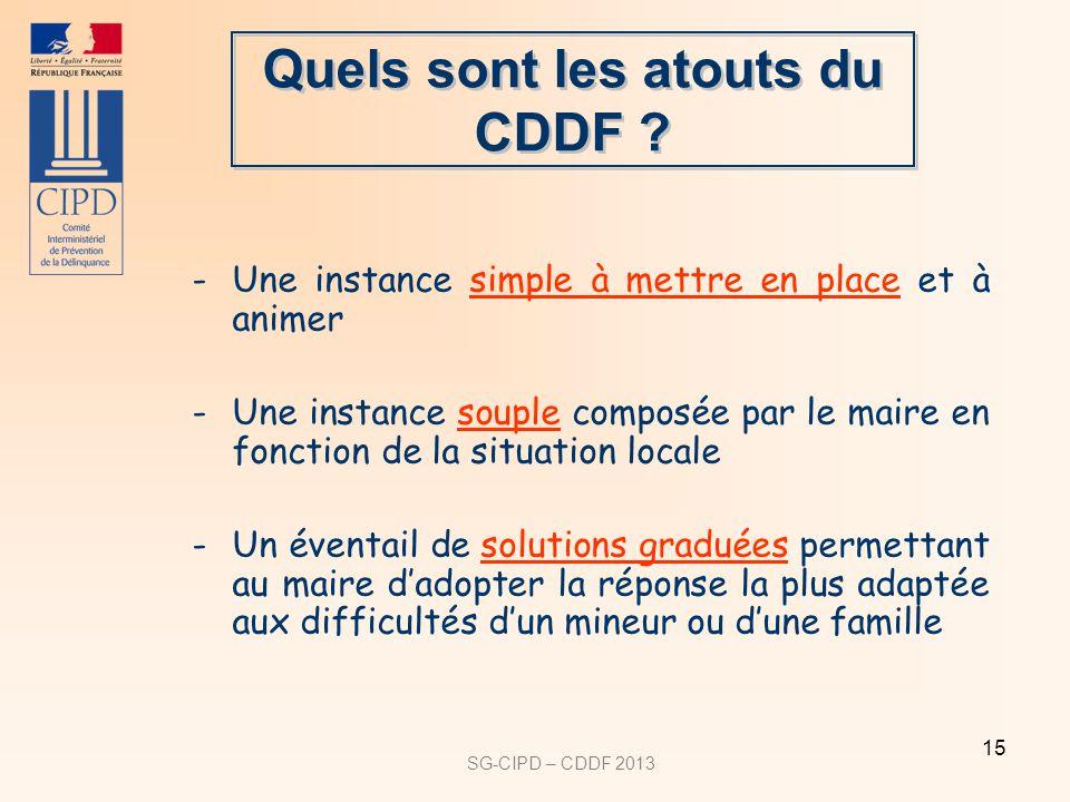 SG-CIPD – CDDF 2013 15 -Une instance simple à mettre en place et à animer -Une instance souple composée par le maire en fonction de la situation local