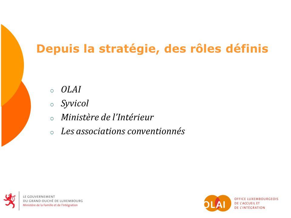 Depuis la stratégie, des rôles définis o OLAI o Syvicol o Ministère de lIntérieur o Les associations conventionnés