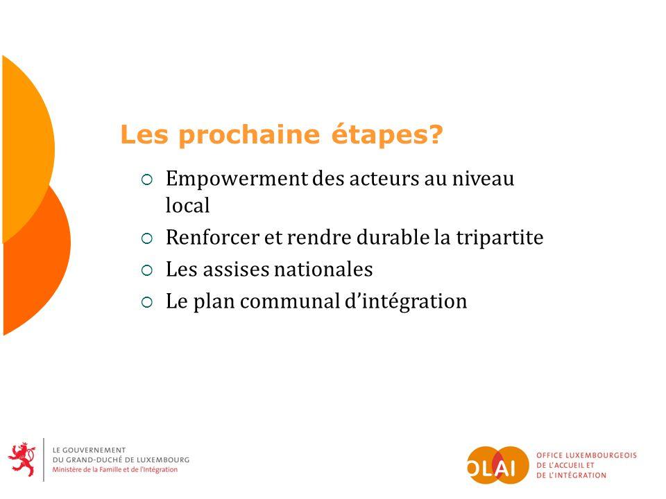 Les prochaine étapes? Empowerment des acteurs au niveau local Renforcer et rendre durable la tripartite Les assises nationales Le plan communal dintég