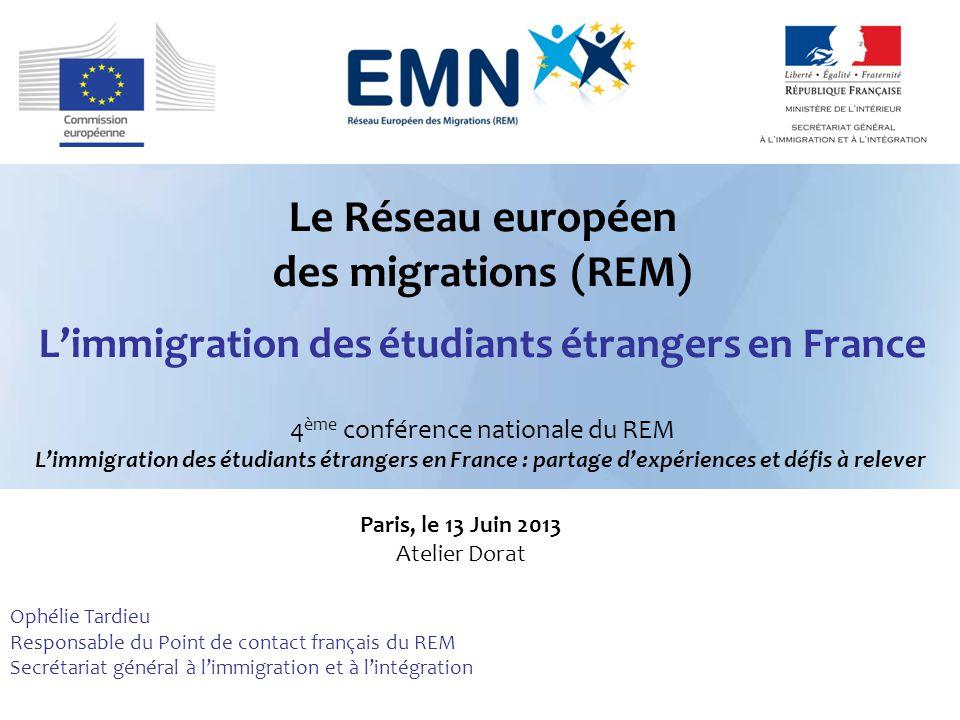 Ophélie Tardieu Responsable du Point de contact français du REM Secrétariat général à limmigration et à lintégration Le Réseau européen des migrations