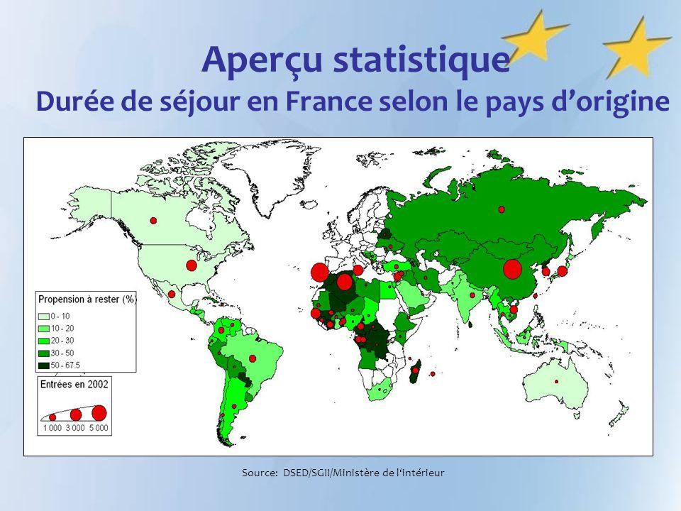 Aperçu statistique Durée de séjour en France selon le pays dorigine Source: DSED/SGII/Ministère de lintérieur