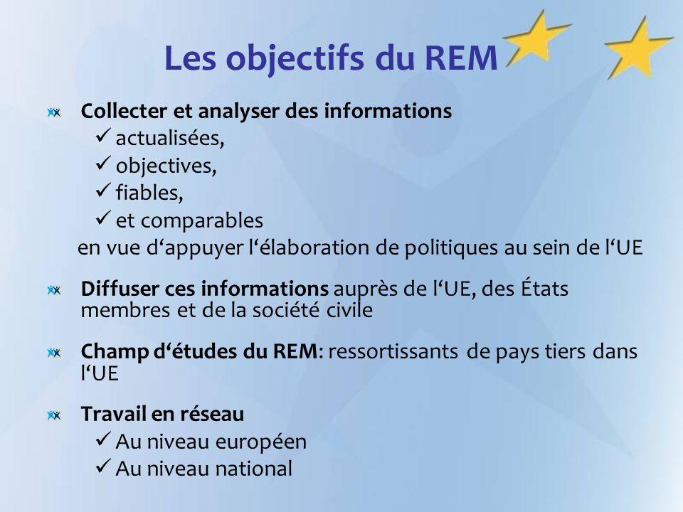 Les objectifs du REM Collecter et analyser des informations actualisées, objectives, fiables, et comparables en vue dappuyer lélaboration de politique