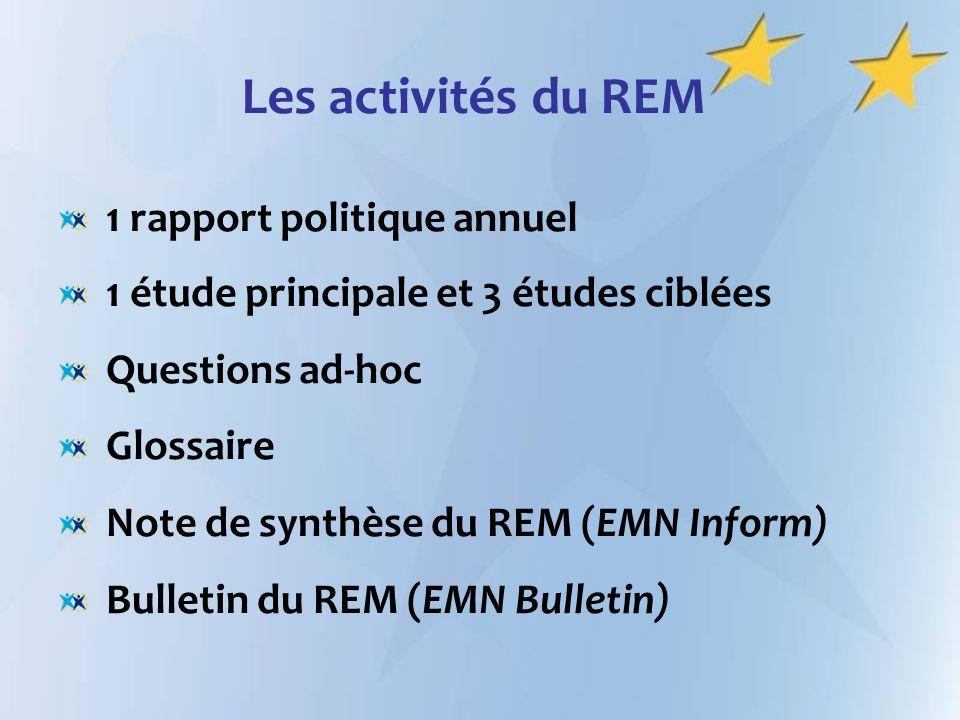 Les activités du REM 1 rapport politique annuel 1 étude principale et 3 études ciblées Questions ad-hoc Glossaire Note de synthèse du REM (EMN Inform)