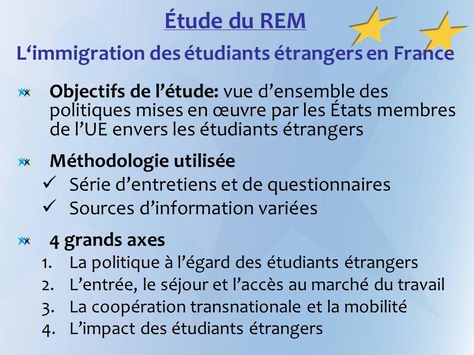 Étude du REM Limmigration des étudiants étrangers en France Objectifs de létude: vue densemble des politiques mises en œuvre par les États membres de