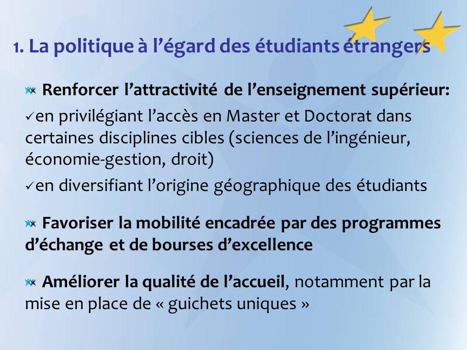 1. La politique à légard des étudiants étrangers Renforcer lattractivité de lenseignement supérieur: en privilégiant laccès en Master et Doctorat dans