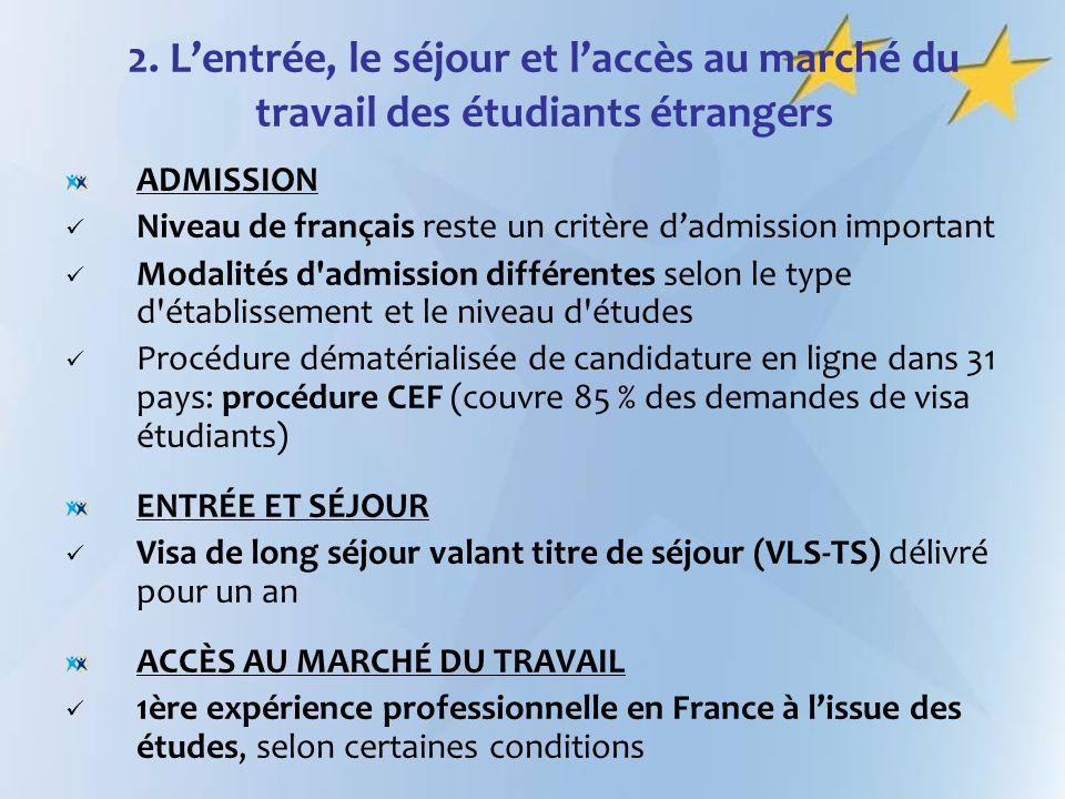 2. Lentrée, le séjour et laccès au marché du travail des étudiants étrangers ADMISSION Niveau de français reste un critère dadmission important Modali