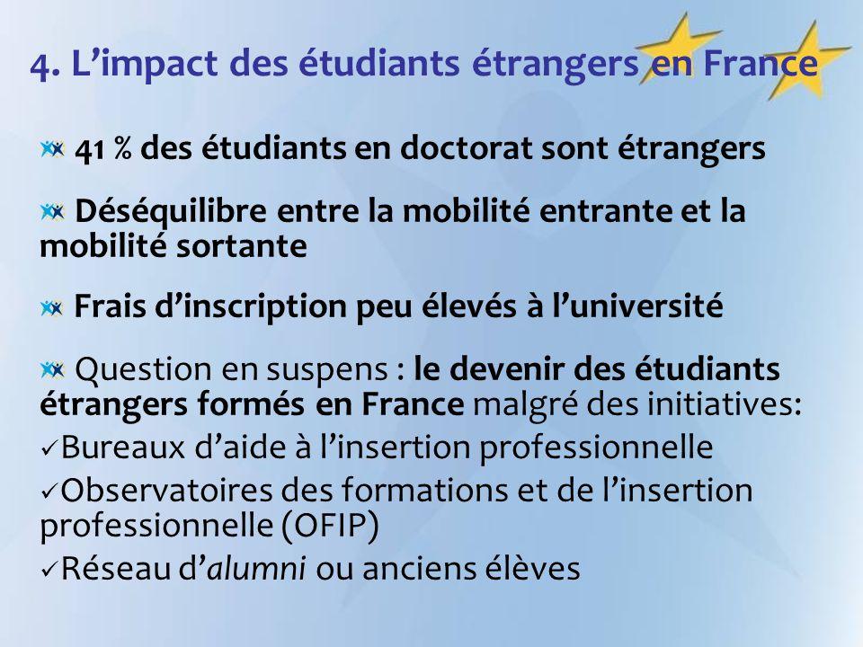 4. Limpact des étudiants étrangers en France 41 % des étudiants en doctorat sont étrangers Déséquilibre entre la mobilité entrante et la mobilité sort