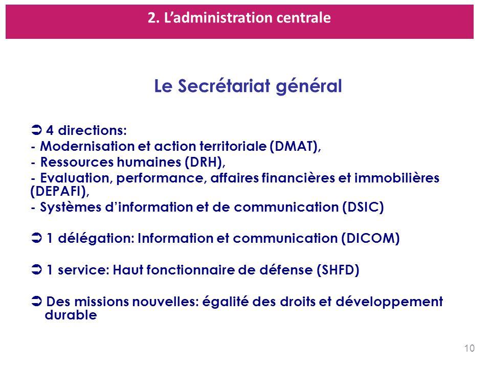 2. Ladministration centrale Le Secrétariat général 4 directions: - Modernisation et action territoriale (DMAT), - Ressources humaines (DRH), - Evaluat
